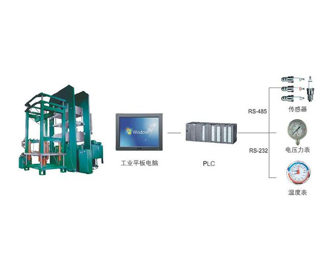 轮胎硫化机设备工控机应用方案